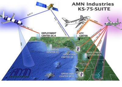 AMN-Gulf-Of-Guinea-2017-11-21B
