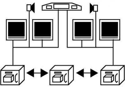 AMN Systems Engineering